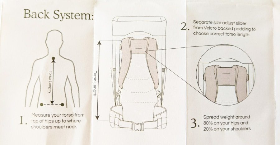 View of insert included in Salkan backpack package, showing how to use the adjustable back system