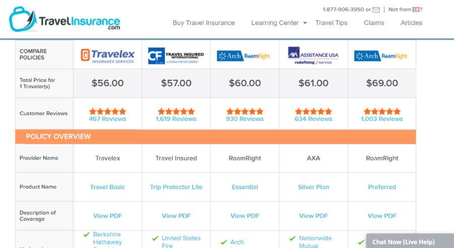 Comparison of travel insurance policies for coronavirus